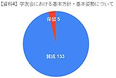 【報告事項】令和2年度 日本体育大学 学友会春季総会