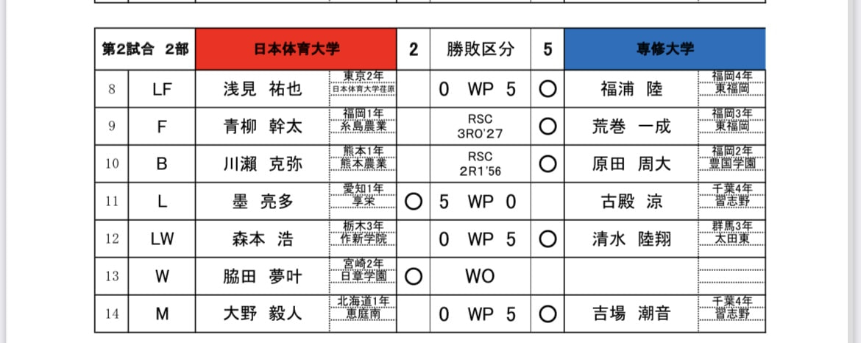 関東大学ボクシングトーナメント戦 一戦目 専修大学戦 結果