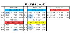 [男子]第51回秋季リーグ戦 組合せ