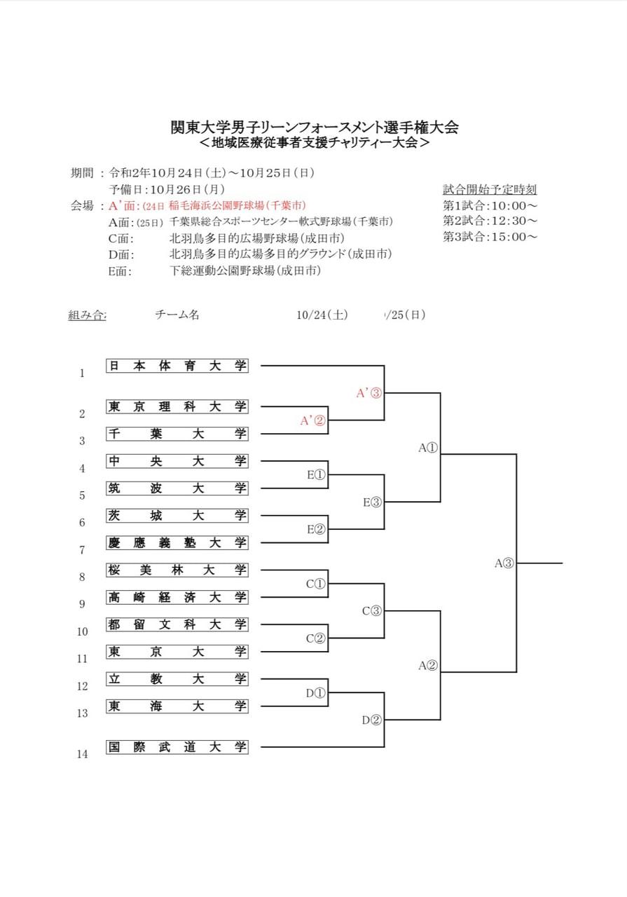 [男子]関東リーンフォースメント大会組合せ