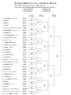 【女子】第73回全日本総合女子ソフトボール選手権大会 組み合わせ