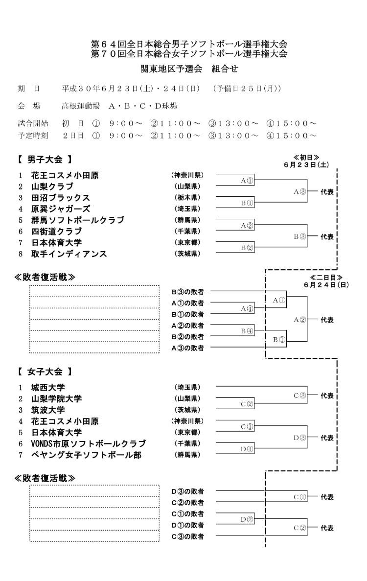 [男子]第64回全日本総合選手権大会関東地区予選会 組み合わせ
