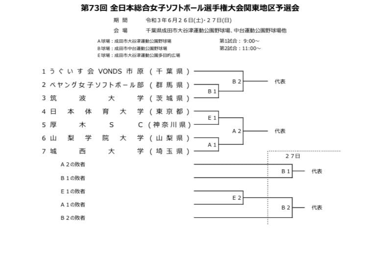 【女子】第73回女子全日本総合  関東予選
