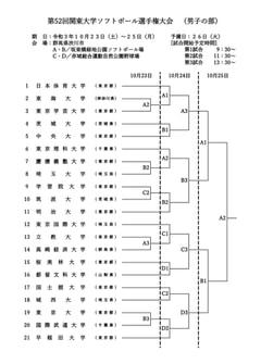 【男子】第52回関東大学選手権大会 組合せ