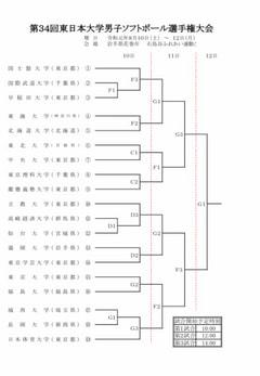 [男子]第34回東日本大学男子ソフトボール選手権大会 組合せ