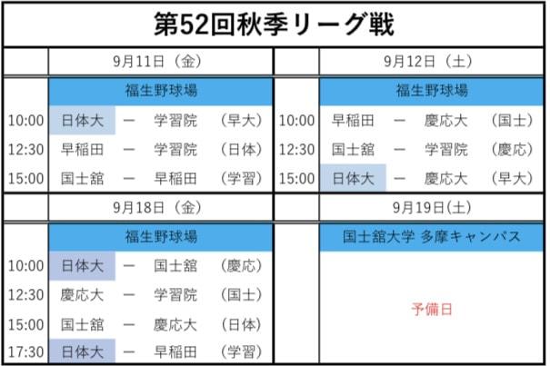 [男子]第52回秋季リーグ戦組合せ