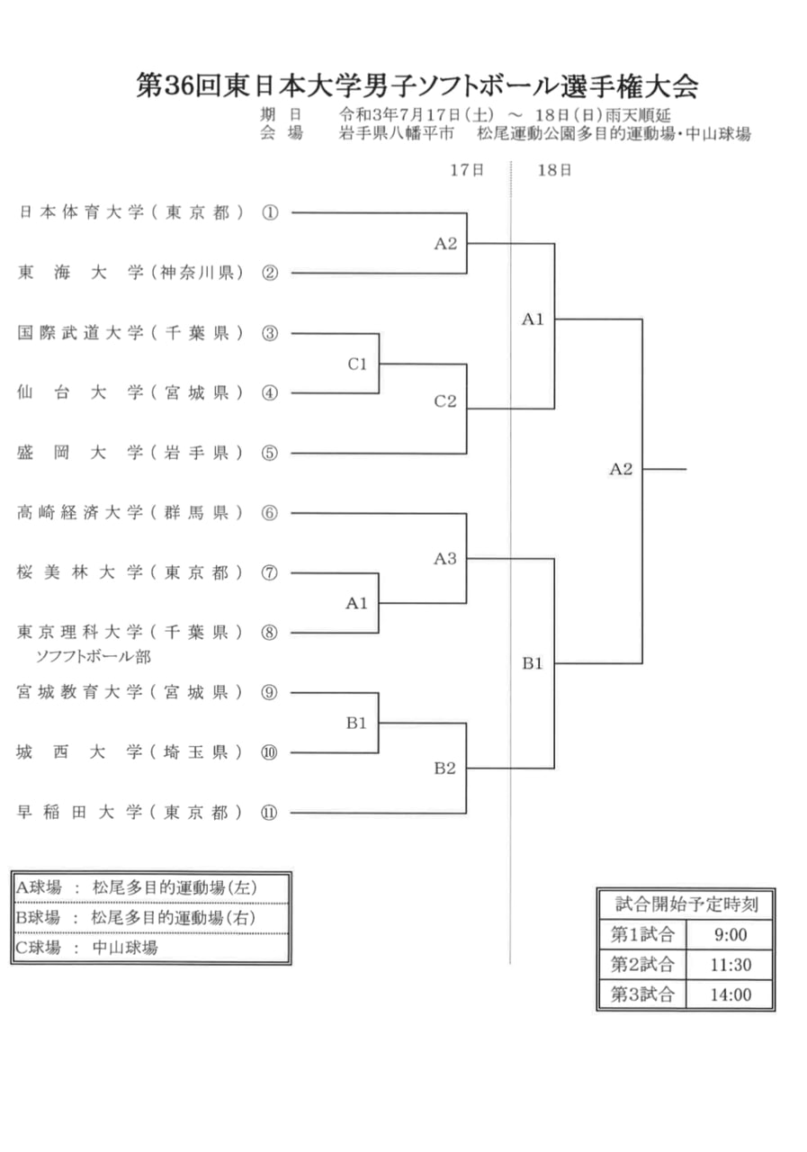 [男子]第36回東日本大学選手権大会 組合せ