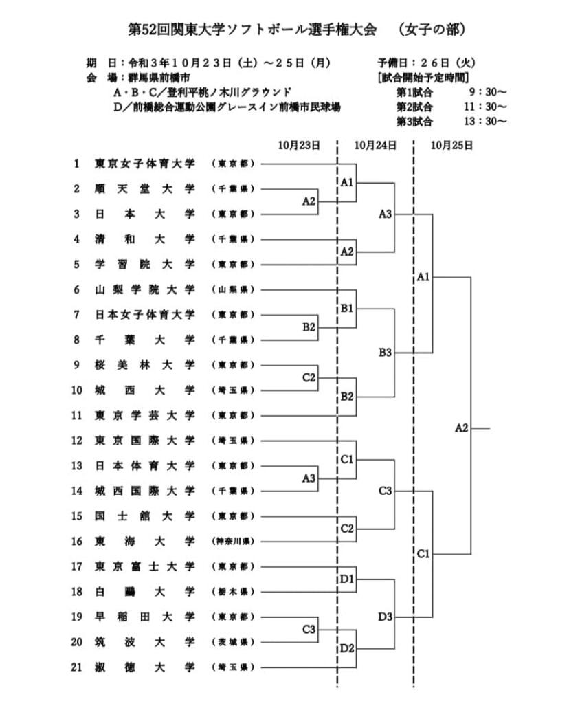 【女子】第52回関東大学ソフトボール選手権大会 詳細につきまして