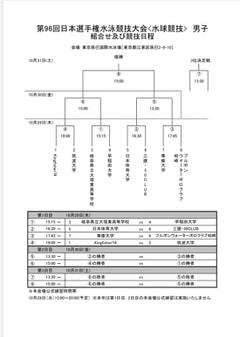 【水球ブロック】第96回日本選手権大会水泳競技〈水球競技〉今後の予定